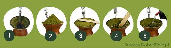 Invertido - sposób przygotowania chimarrao