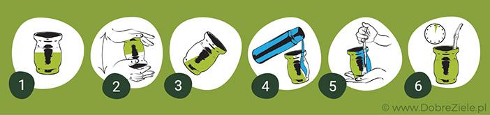 6 kroków, jak przygotować Yerba Mate