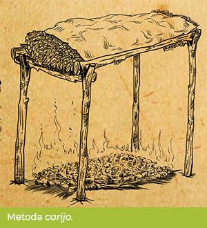 Rysunek konstrukcji do suszenia metodą carijo