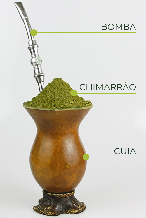 Brazylijska cuia, bomba i chimarrao